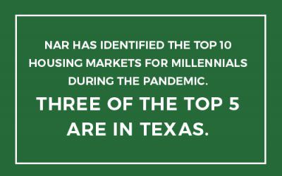 Texas Markets Rank In Top 10 for Millennial HomeBuyers